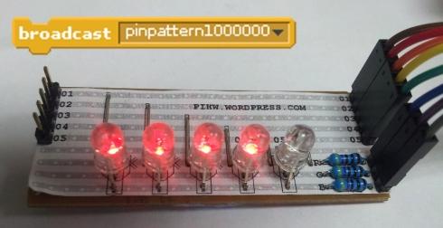 """Broadcast """"pinpattern1000000"""""""