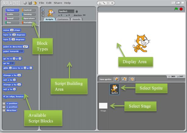 Scratch Screen Layout