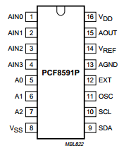 PCF8591 Pinoput (taken from NXP datasheet - click to see)